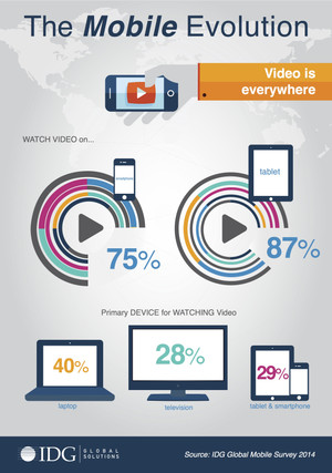 Idg_global_solutions_mobile_video