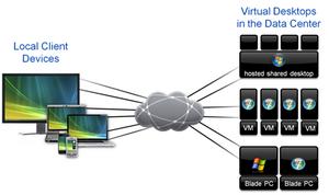 Desktopvirtualization_2