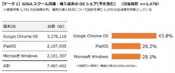 Chrome1b